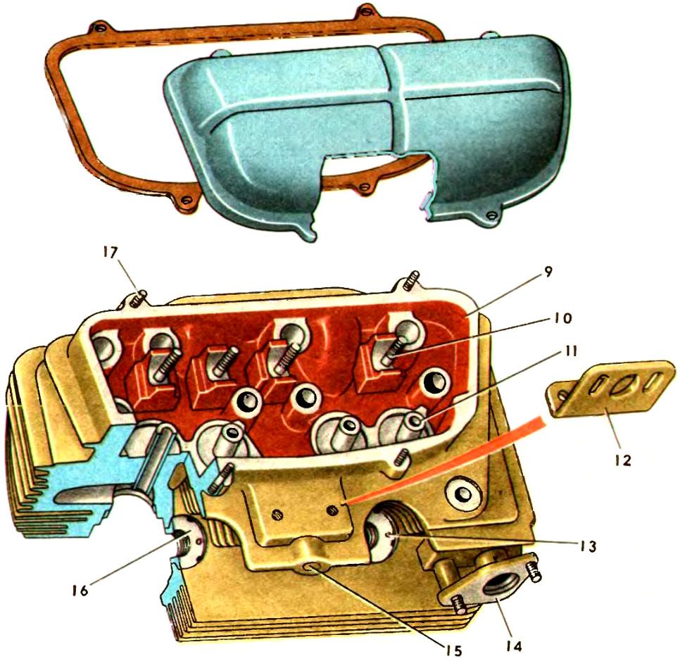 двигателя ЗАЗ-968М