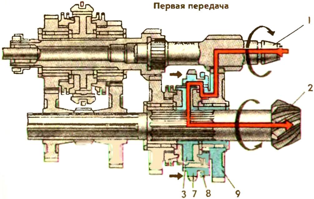 Коробка передач ЗАЗ-968М