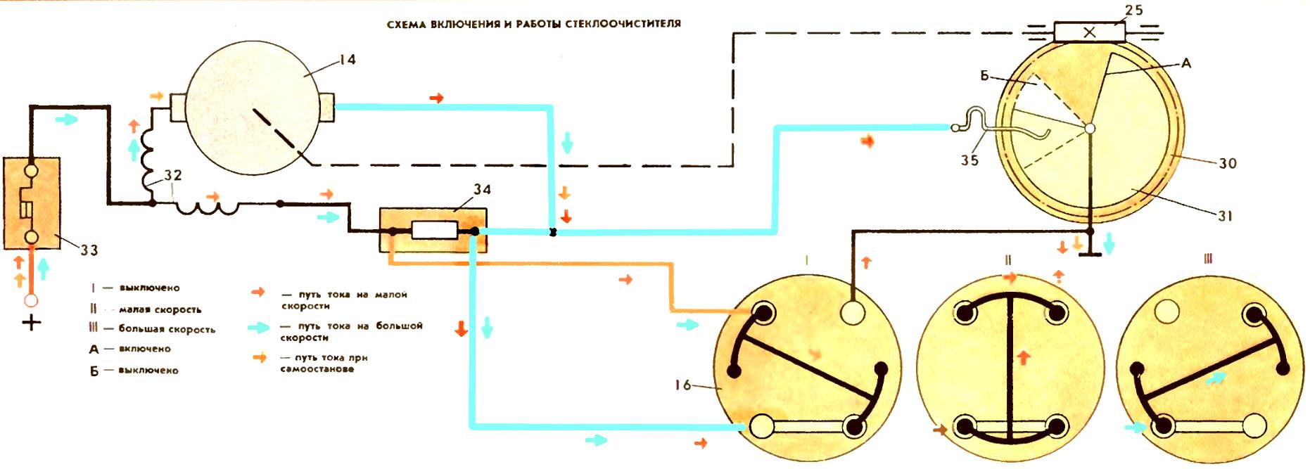 стекла ЗАЗ-968М - Часть 3