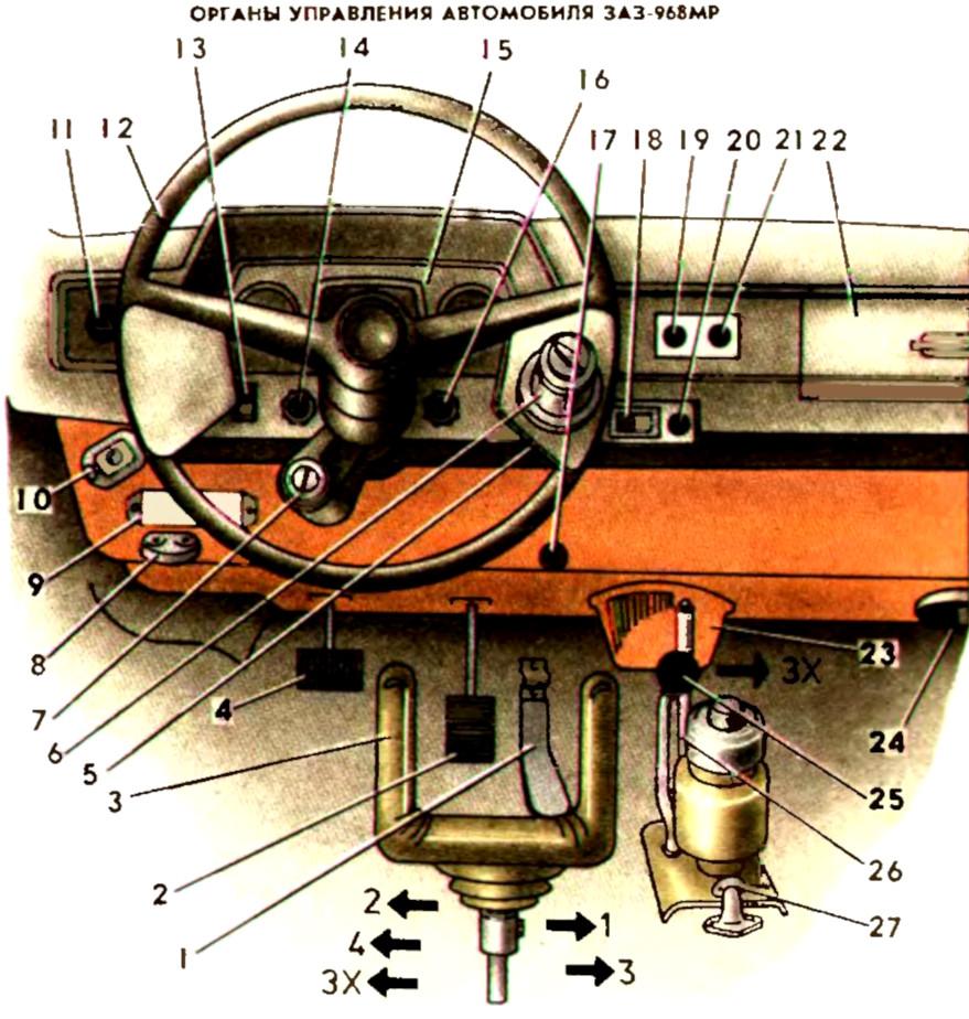 Автомобили ЗАЗ-968МД