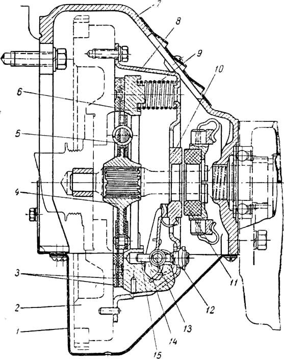 Механизм сцепления: 1 — нижняя
