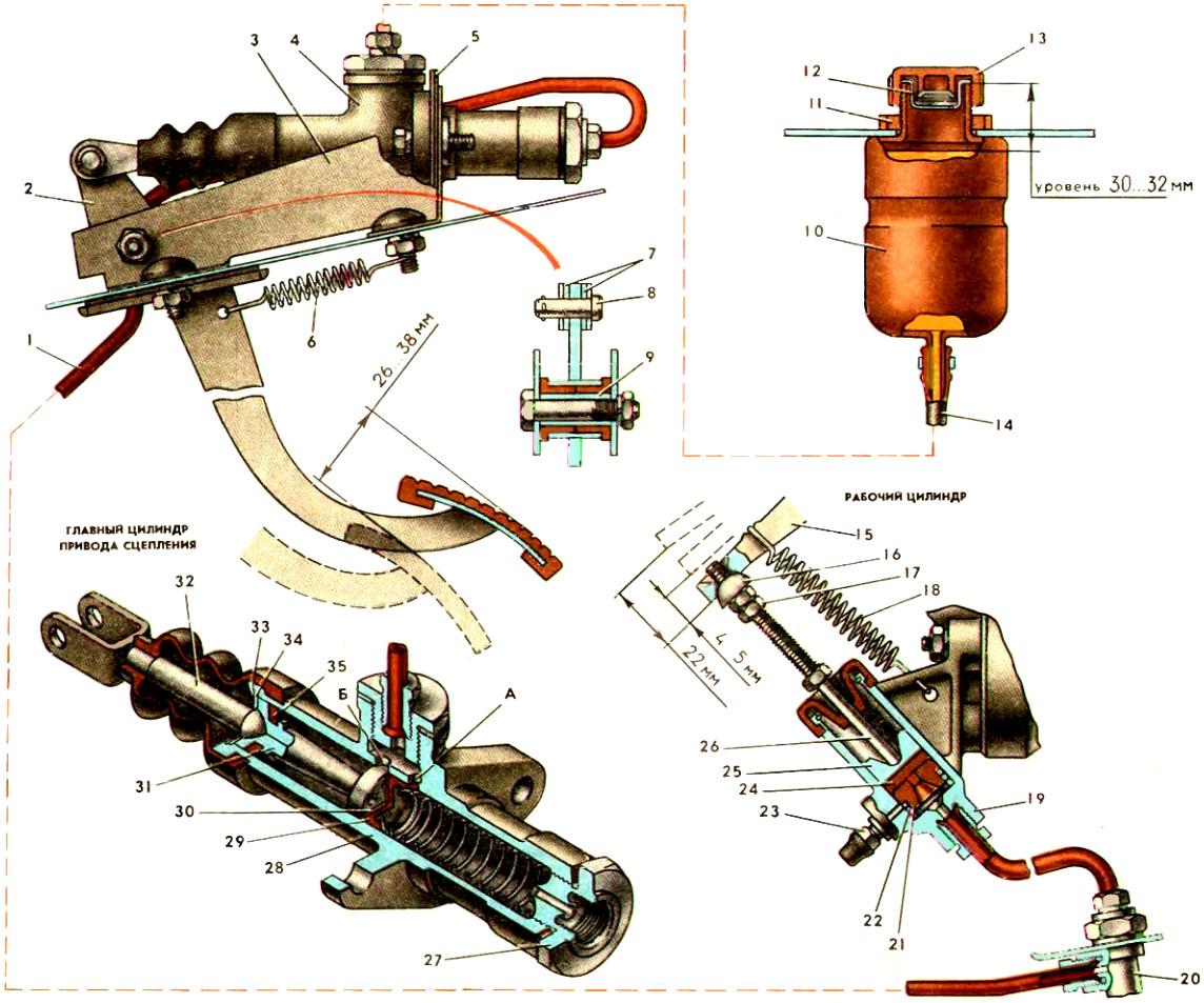 ЗАЗ-968М - Часть 2