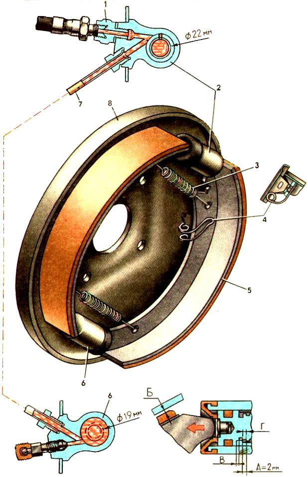 Тормозные механизмы колес
