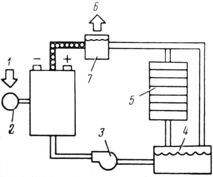 Воздушно цинковый аккумулятор своими руками 82